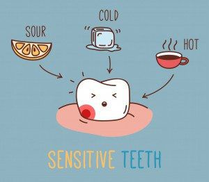 Why is My Tooth Sensitive?